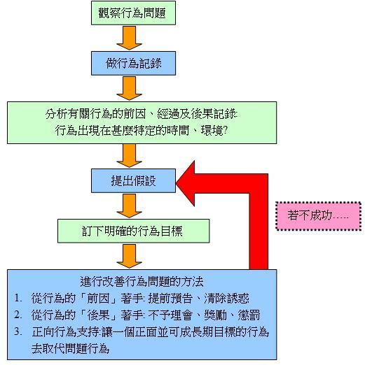 graph-ABA.jpg